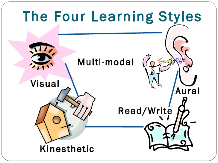 learning-style-3-728